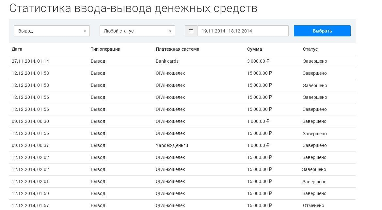 Калькулятор валют биткоин к рублю-6