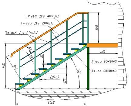 расчет металлической лестницы с площадкой для входной двери