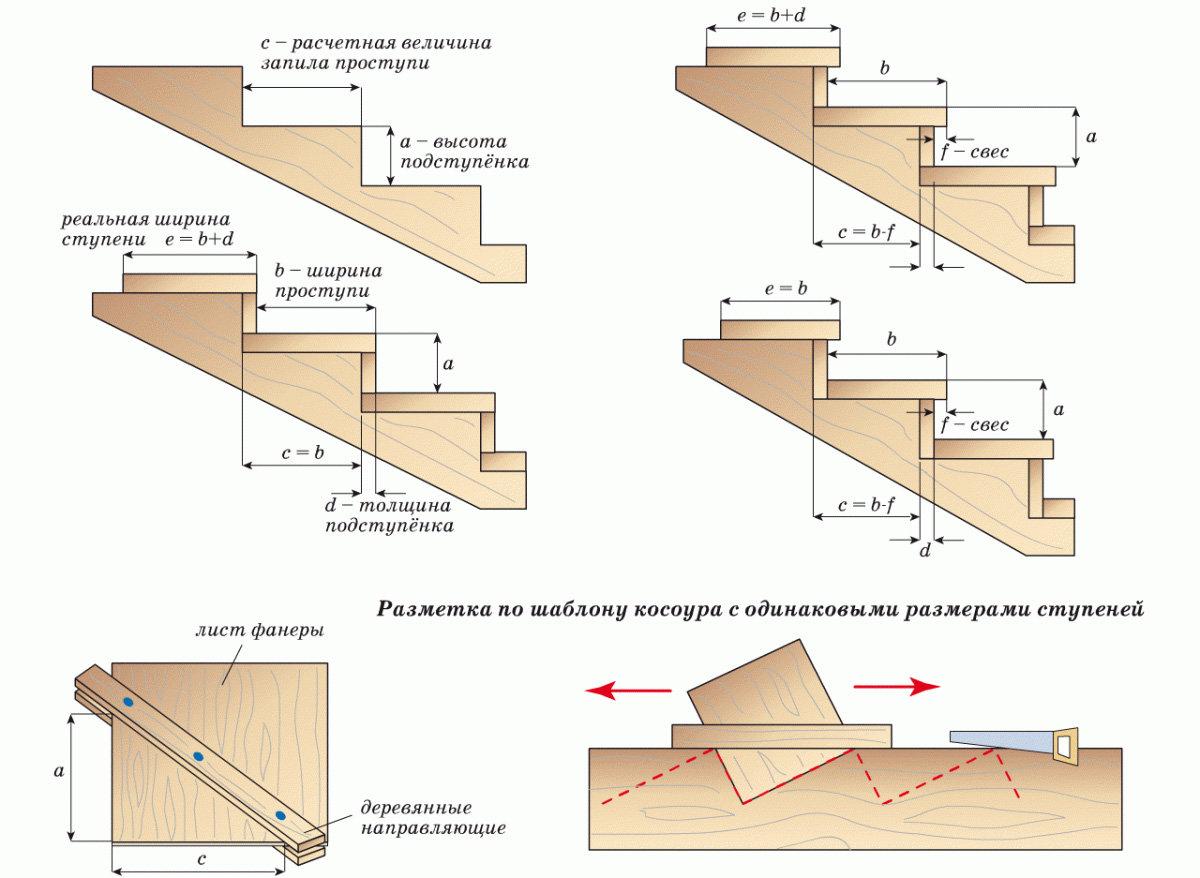 Деревянные ступени для лестниц своими руками