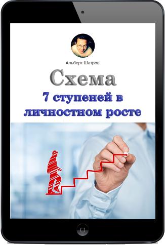 """Схема """"7 ступеней личностного роста"""""""