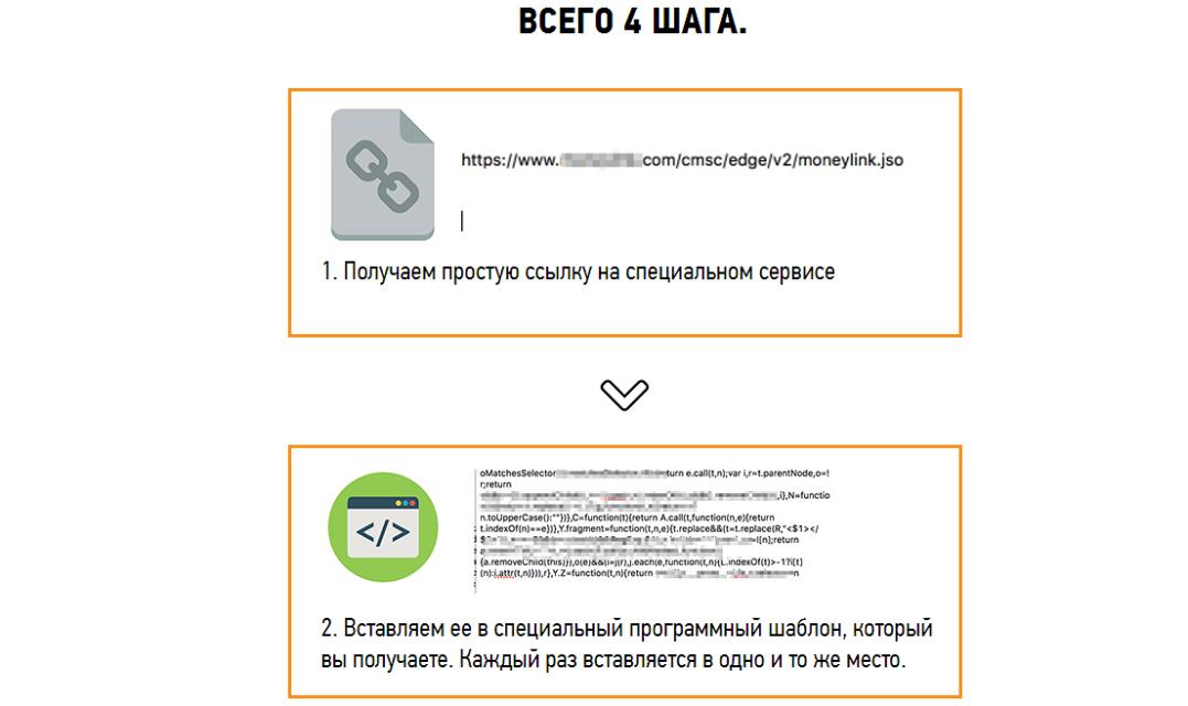 Код заработка 240 долларов в час от Александра Маркелова
