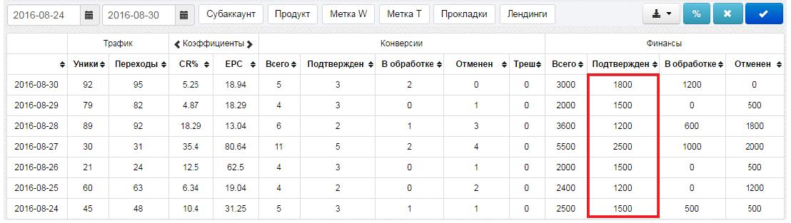 Система Auto-Profit от 1500 рублей в день заработок в сети